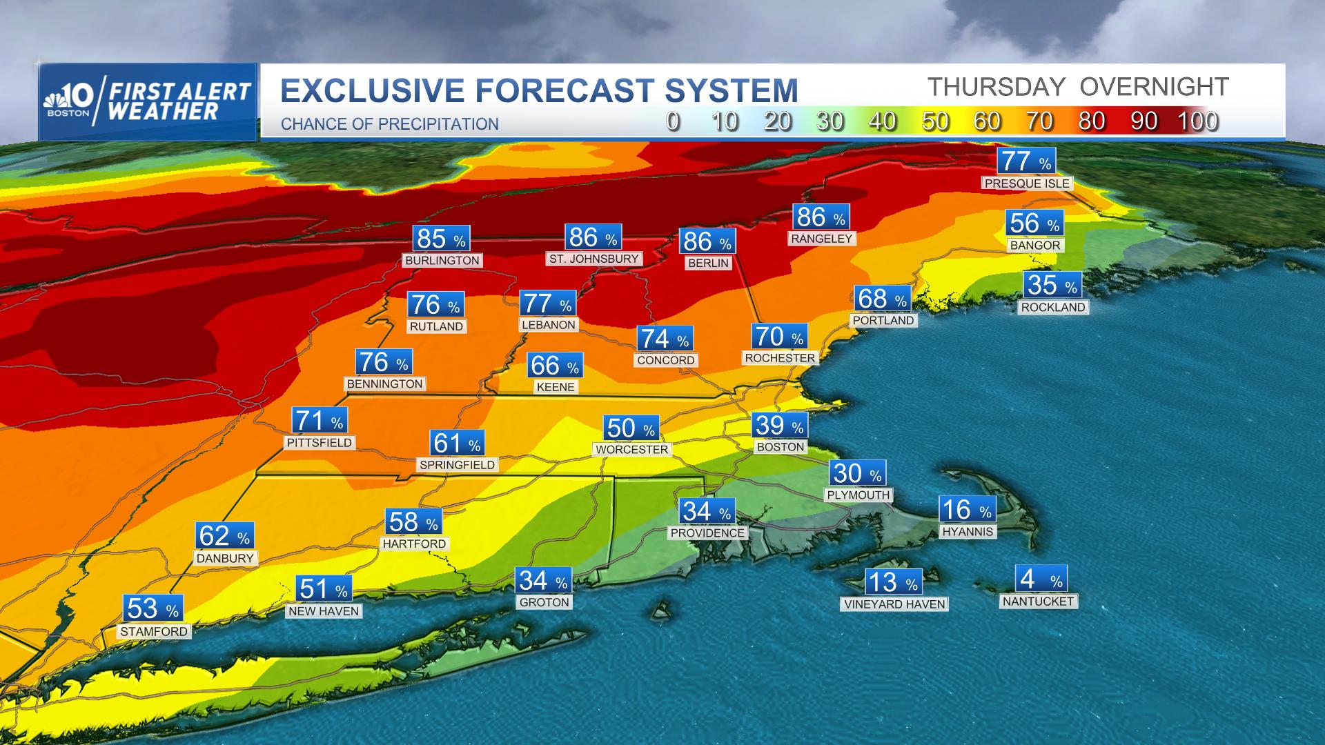 Tonight's Chance of Precipitation
