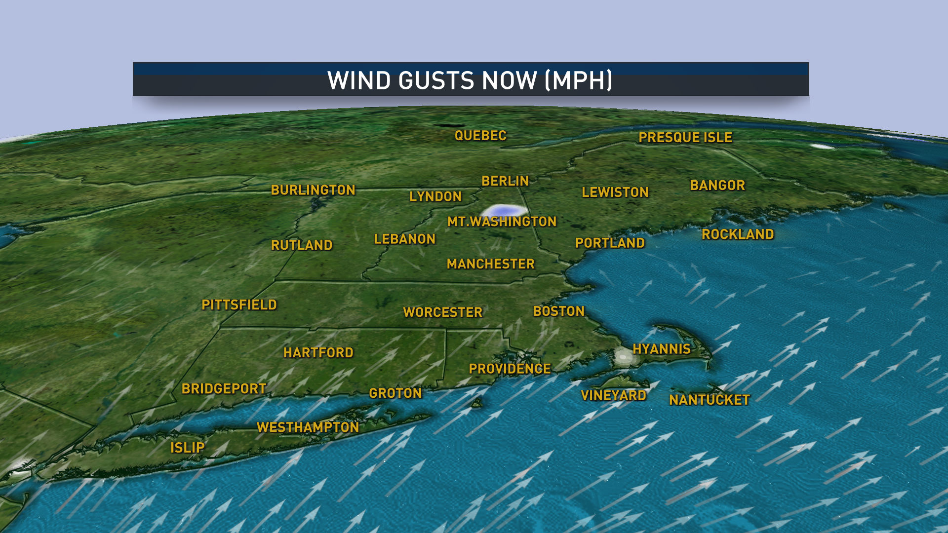 Current Wind Gusts